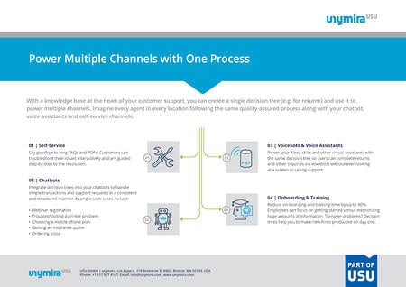 Power-multiple-channels_decision_trees