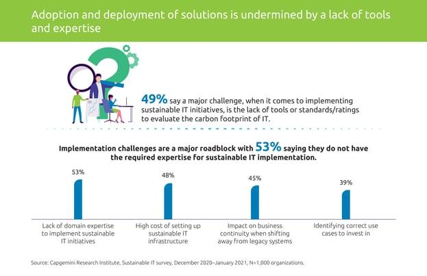 Sustainable_IT_Infographic_angepasst