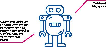 best-practices-chatbots_en