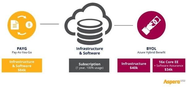 10_SAM_Hybrid_Cloud_DE