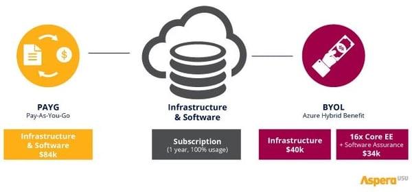 10_SAM_Hybrid_Cloud_EN