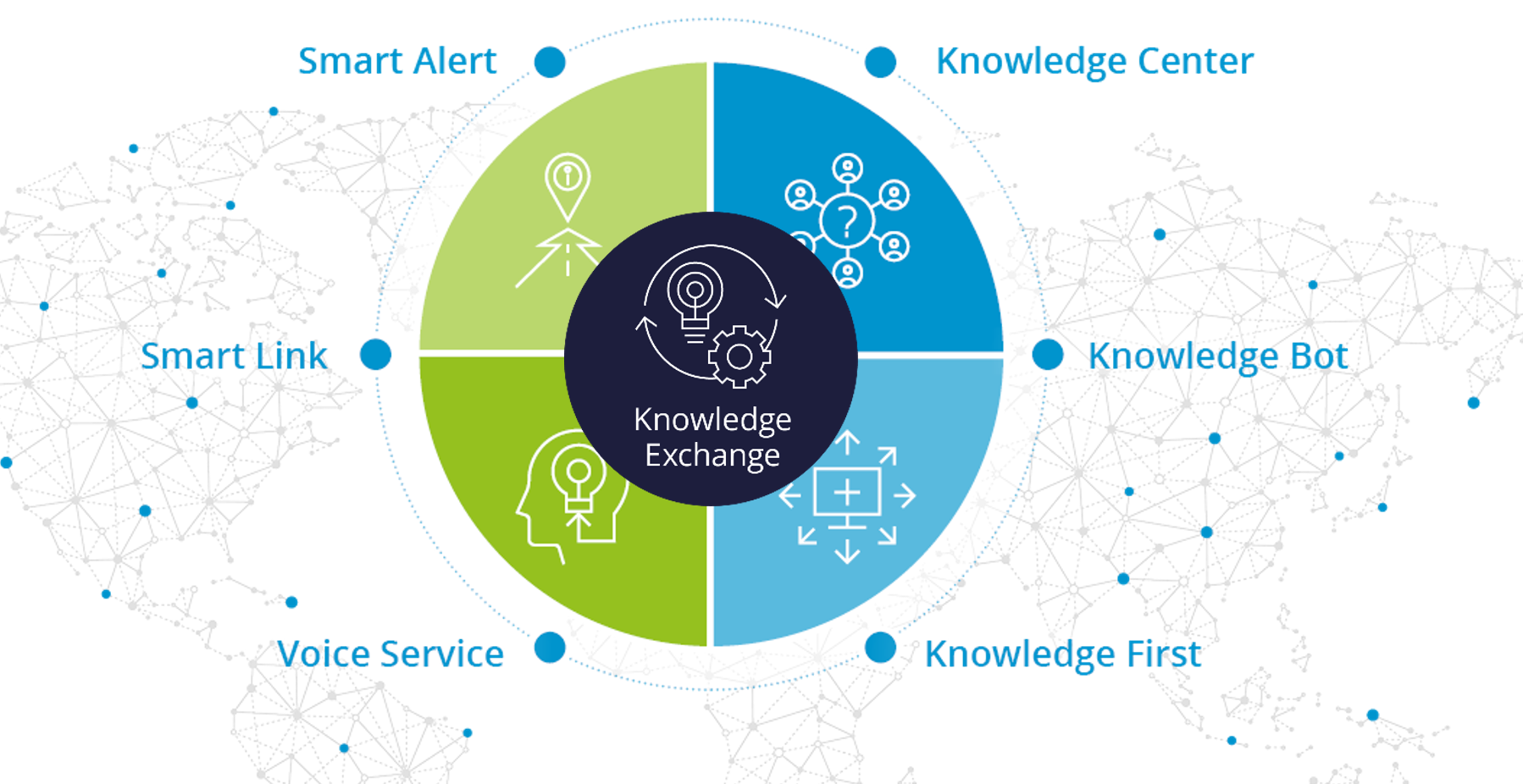 Knowledge Management System Knowledge Exchange of the USU Group.