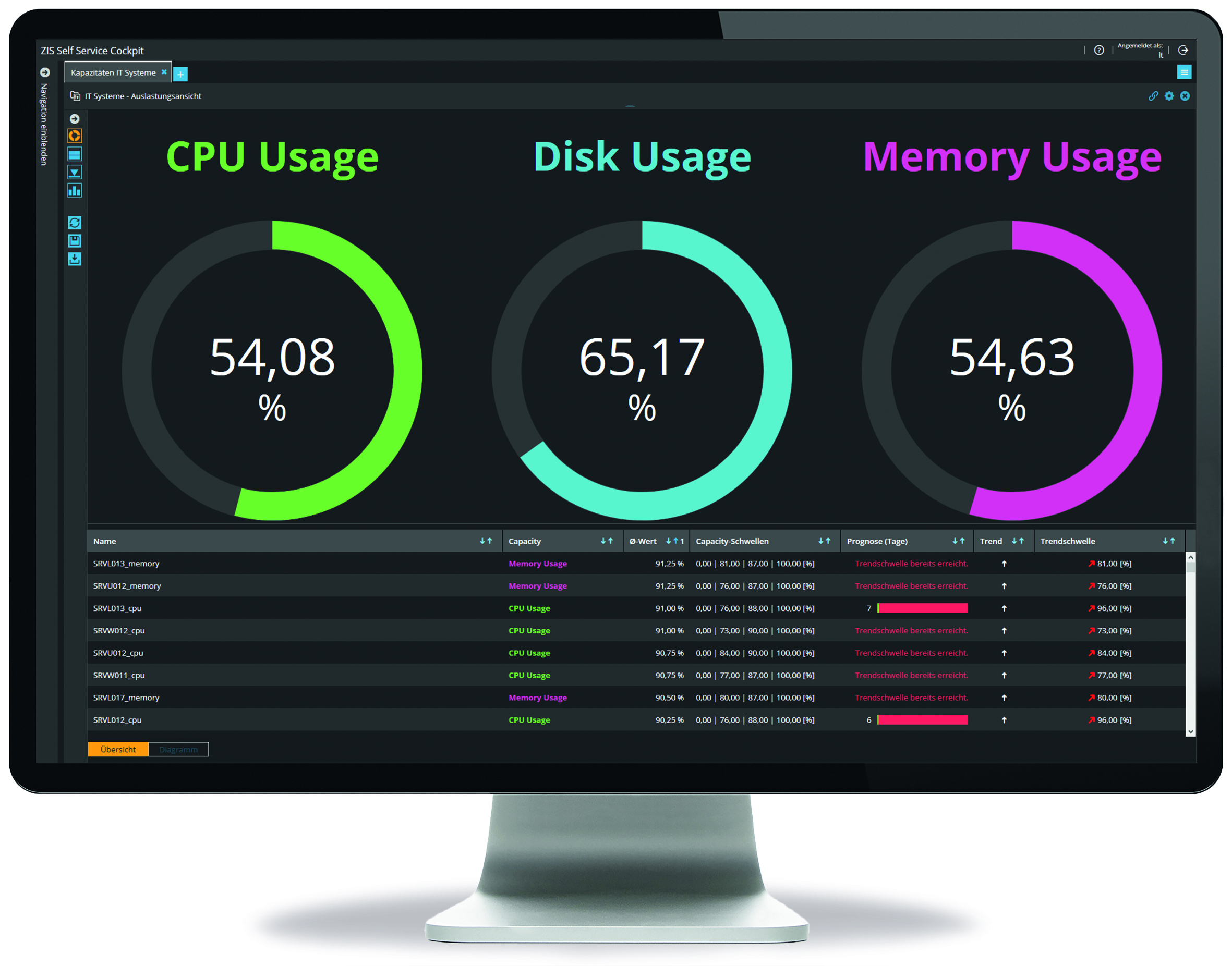 USU_Leutek_Dashboard_ Monitor_Capacity_dark_DE