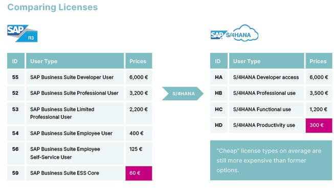 comparing-licenses_graphic-v2_en