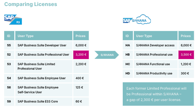 comparing-licenses_graphic_en