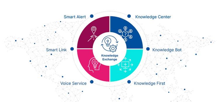 usu_km_knowledge-exchange-grafik_neues-design